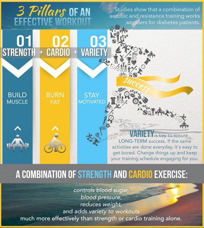 levantamiento olímpico para atletas de resistencia y diabetes