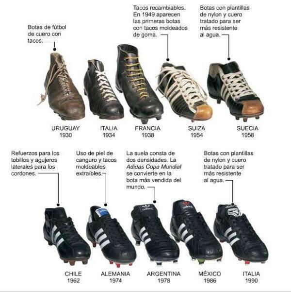 disfrute del envío de cortesía venta caliente real distribuidor mayorista Cómo han evolucionado las botas de fútbol | Deportes Caneda